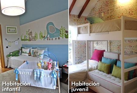 habitaciones infantil y juvenil